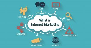 What Is Internet Marketing and How Does it Work